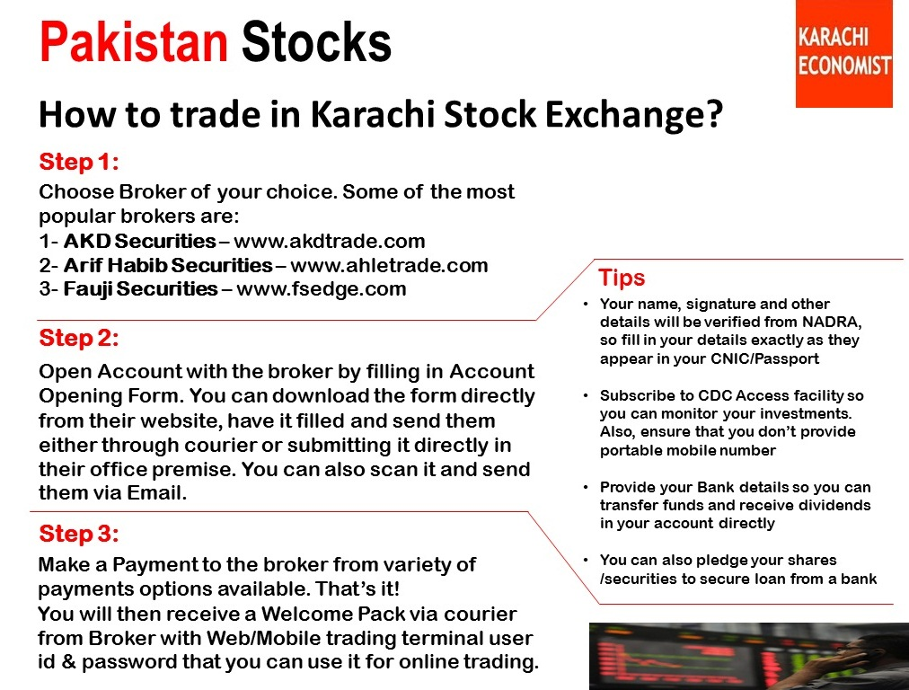 karachi stock index Share on facebook, opens a new window share on twitter, opens a new window share on linkedin share by email, opens mail client a stock exchange, (formerly a securities exchange) is a corporation or mutual organization which provides trading facilities for stock brokers and traders, to trade stocks.