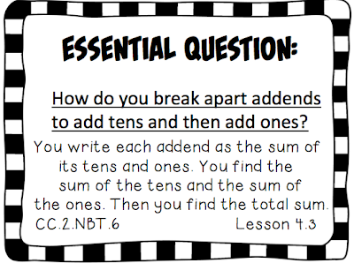 how to write essential questions for lesson plans