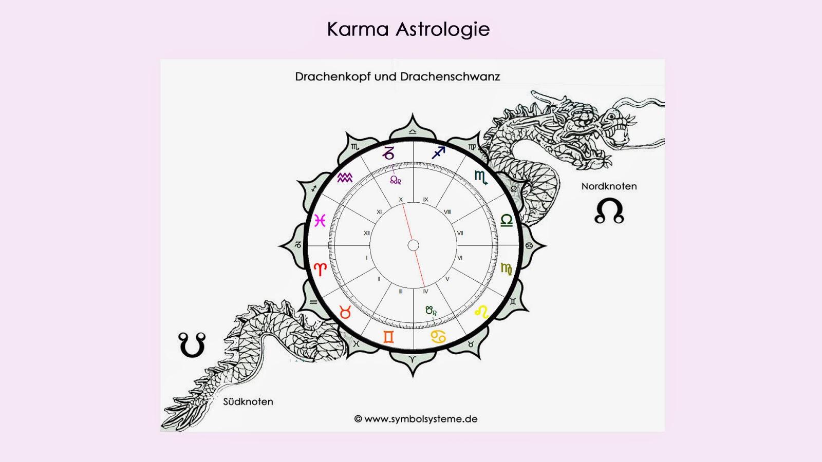 symbolsysteme karma astrologie aufsteigender mondknoten im steinbock oder im x haus. Black Bedroom Furniture Sets. Home Design Ideas