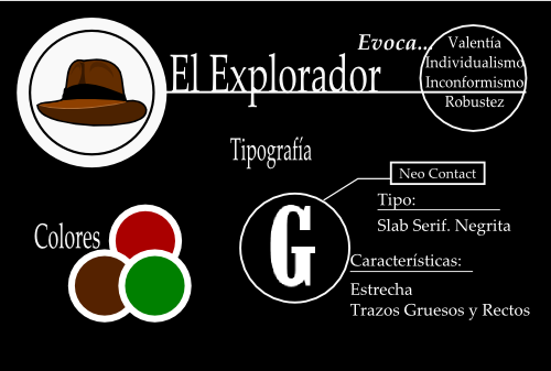 El Explorador. Arquetipos de Marca.Gulliveria Comunicación