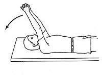 shoulder flexion exercise
