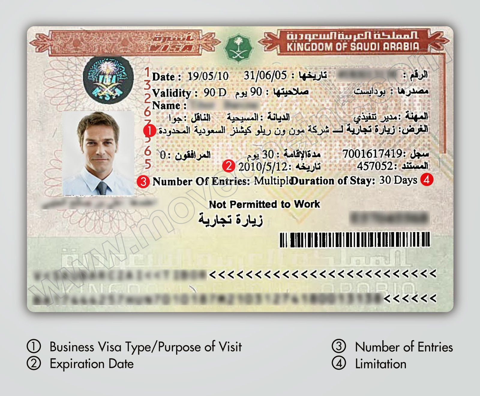 how to get a job visa for saudi arabia life in saudi arabia how to get a job visa for saudi arabia