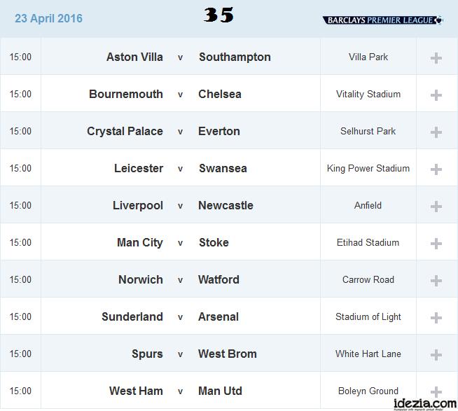 Jadwal Liga Inggris Pekan ke-35 23 April 2016