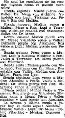 Recorte de El Mundo Deportivo presentando los resultados del IV Torneo Internacional de Ajedrez de Sabadell 1945
