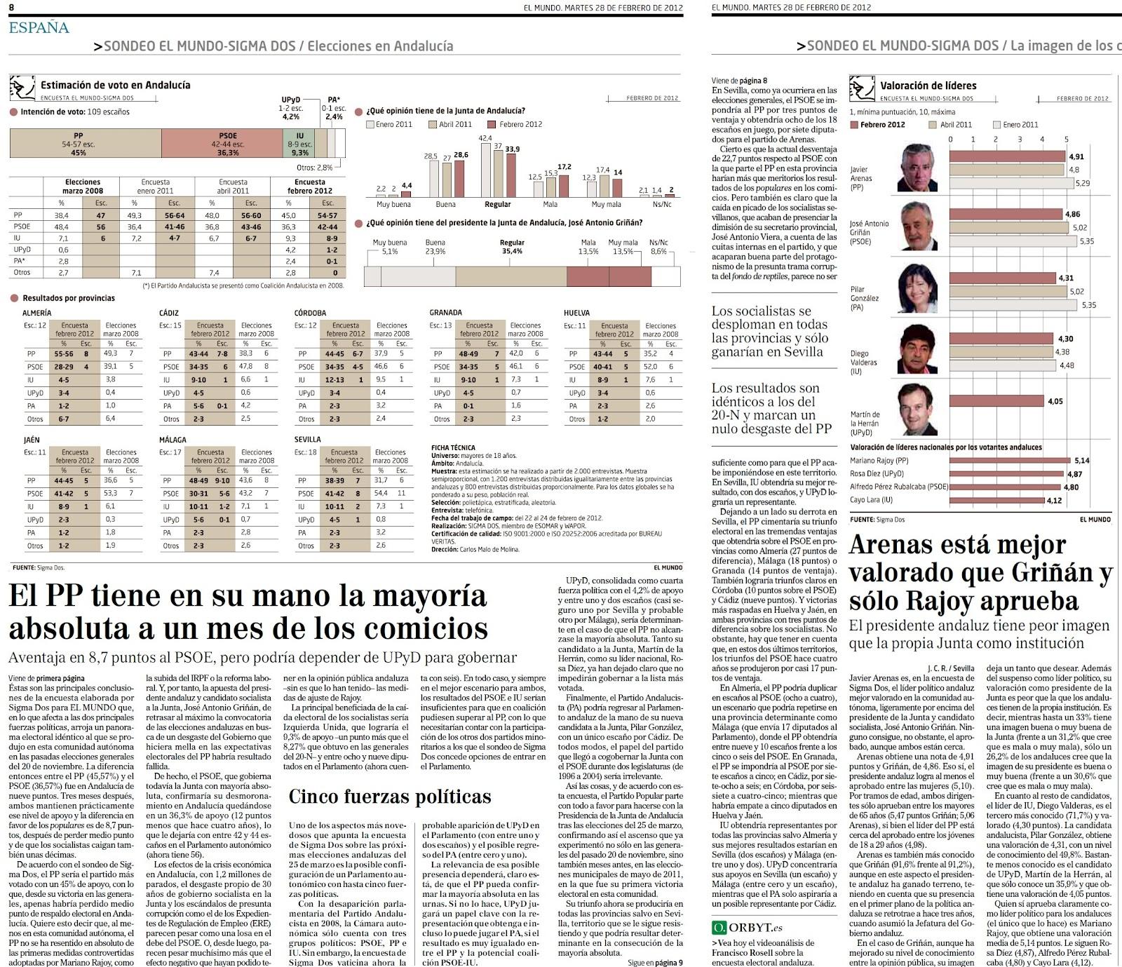 Tendremos que soportar sacrificios de casi 50.0000 millones por la mala gestión de los Gobiernos del PSOE