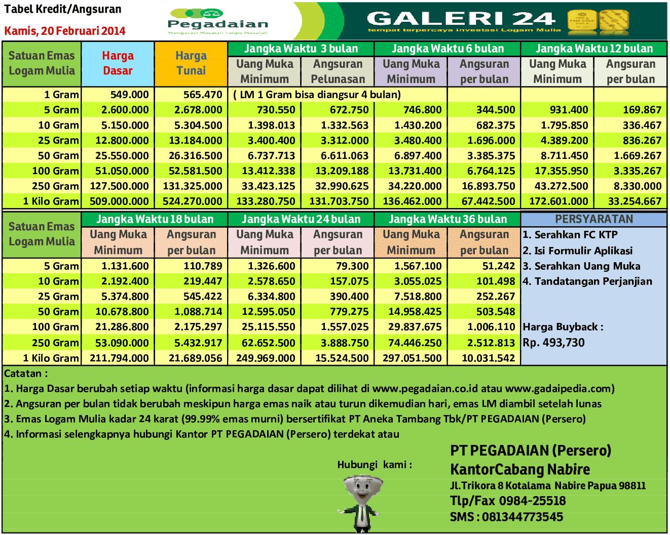 harga emas dan tabel kredit emas pegadaian 20 februari 2014