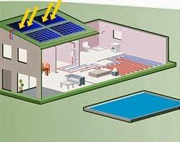 Paneles solares y sistemas de calefacción