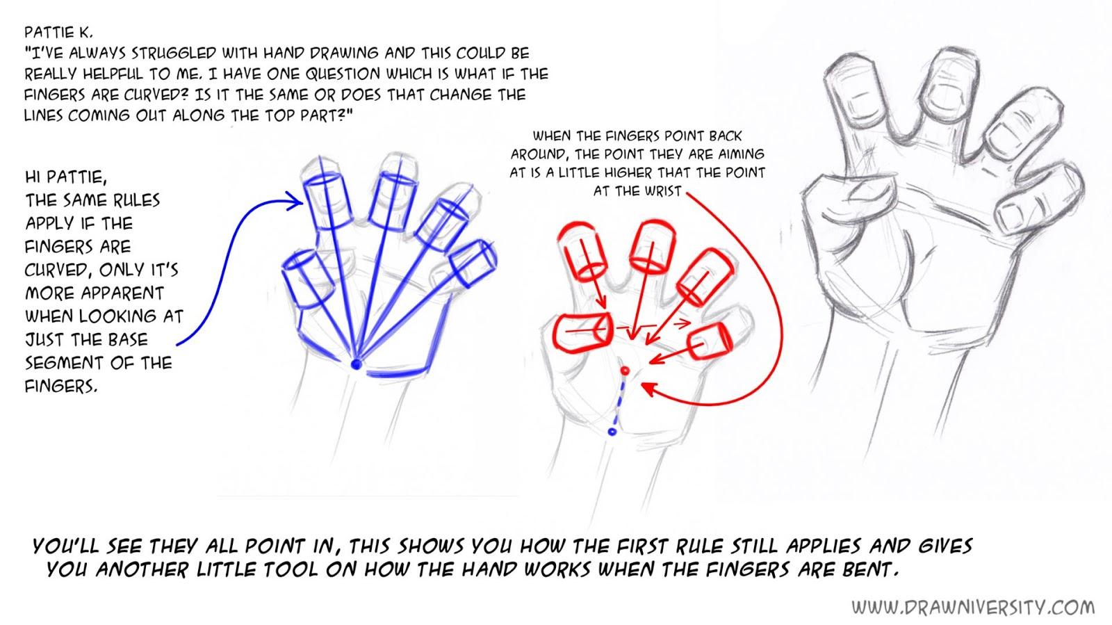 how to draw zenyattas hands
