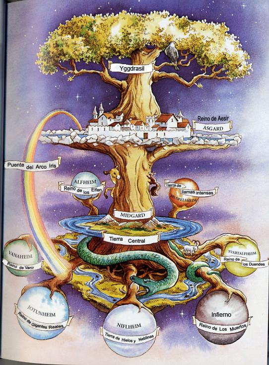 El Origen del Mundo (Mitología)