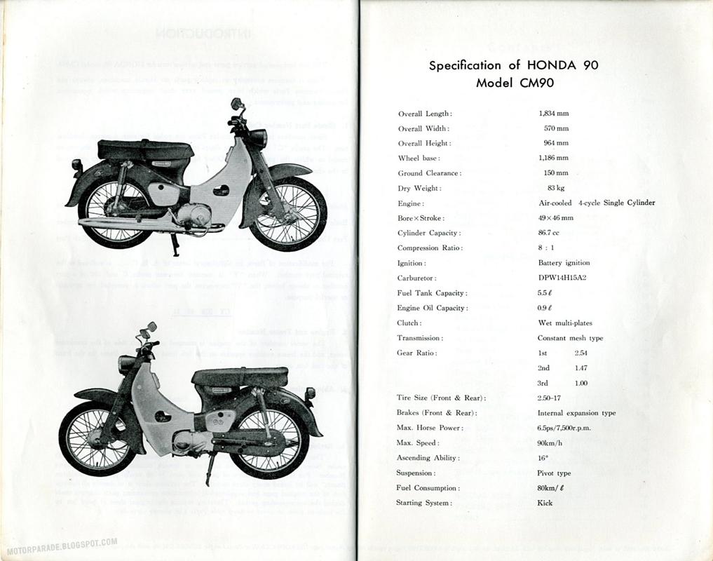 Honda CM-90 partlist, UK, 60s