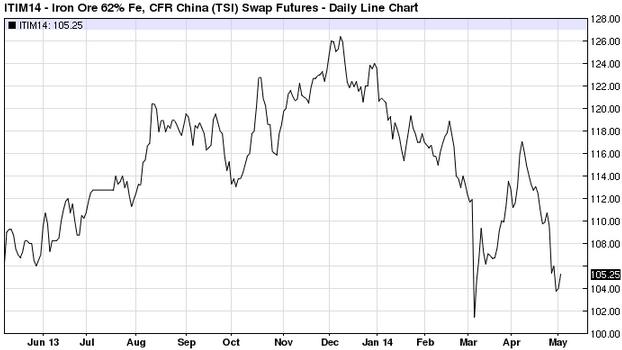 LEconomia Cinese sta (Come Naturale) Rallentando, Dunque Anche il Nostro Export