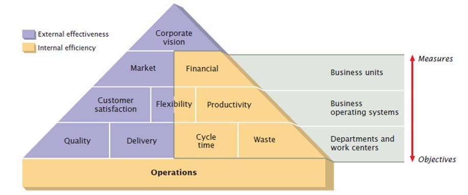 strategic reward systems a contingency Effective reward systems  strategic management and  reward systems & employee behavior: intrinsic & extrinsic rewards related study materials.