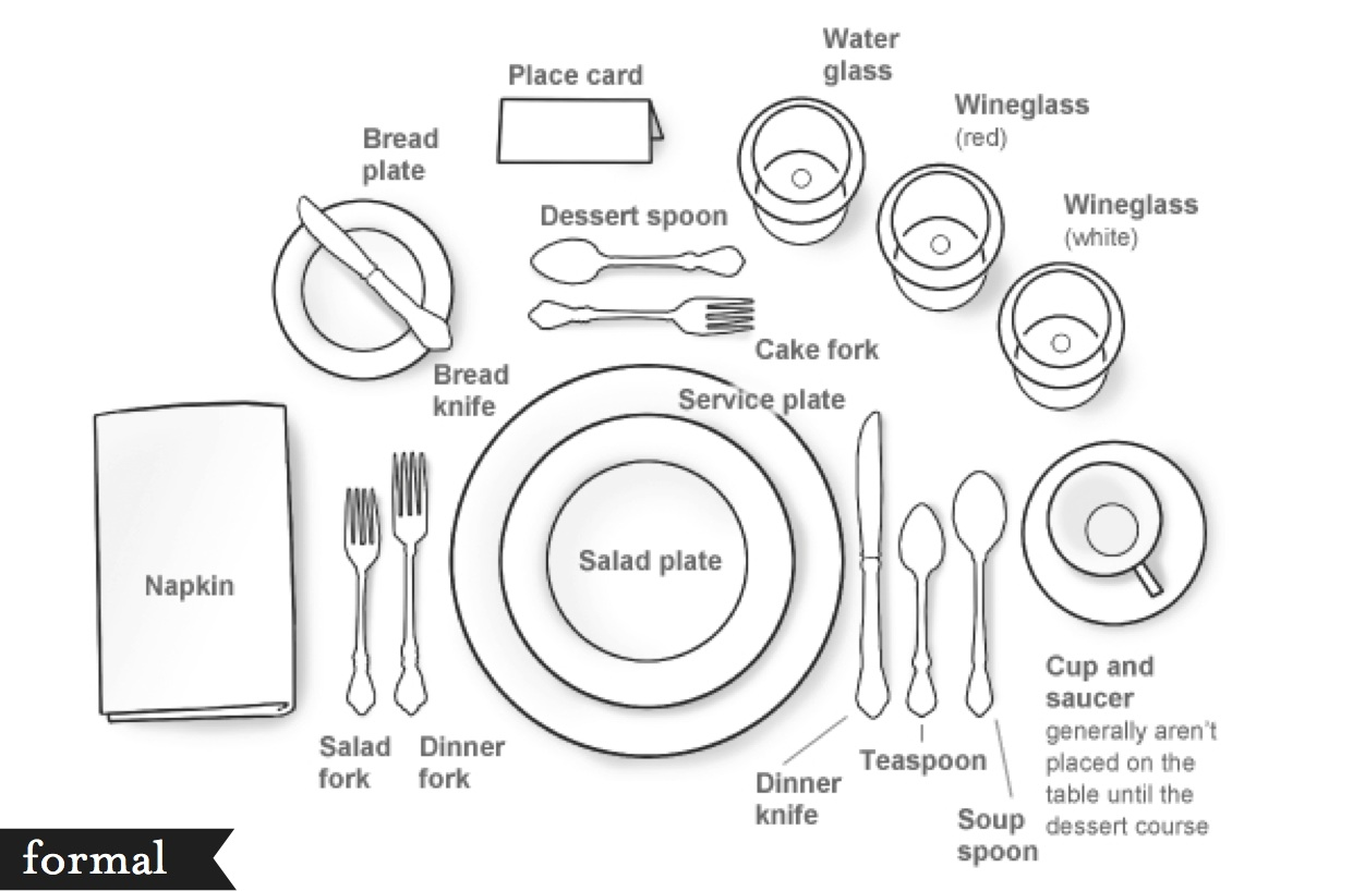How To Set A Table Properly Unique With Formal Table Place Setting Pictures