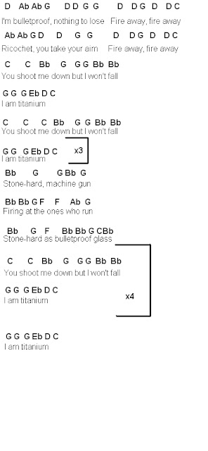 Xylophone xylophone chords for jingle bells : guitar chords pagsuko Tags : guitar chords pagsuko happy birthday ...