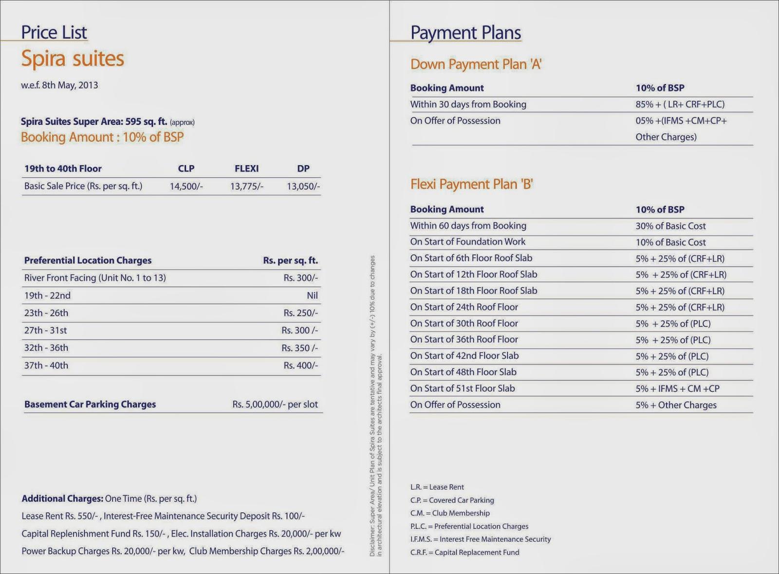SPIRA Suites Price list & Payment Plan