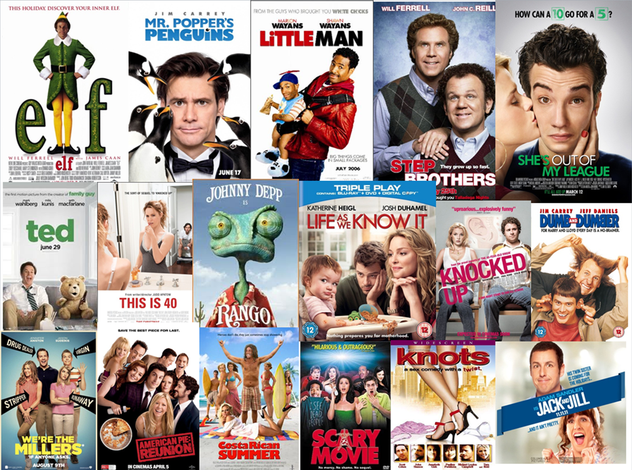 comedy movie genre Genre comedy in yify movies engine and download genre comedy yify torrent in faster speed.