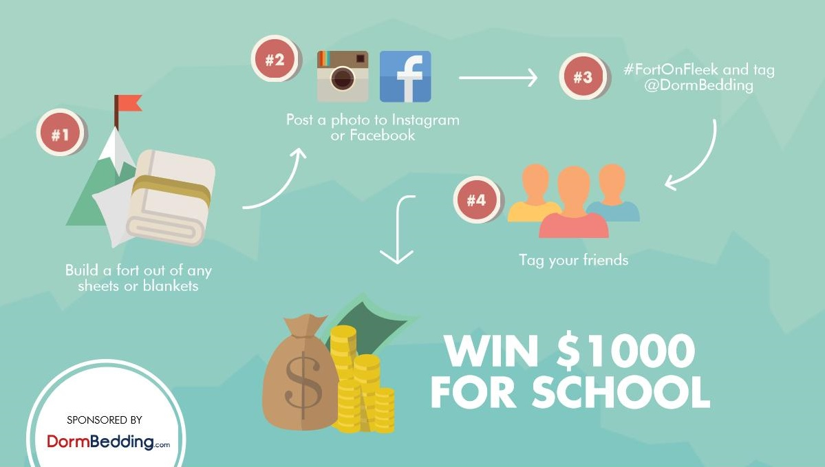 #FortOnFleek Challenge Infographic - Steps to Win $1000