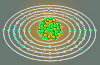 Complex atom