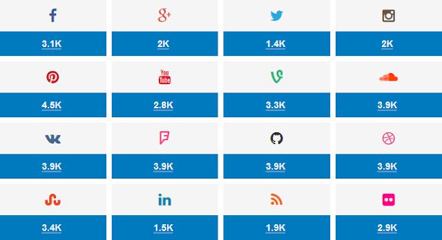 Cara Membuat Widget Social Media Counter Dengan FontAwesome Icon di Blogger