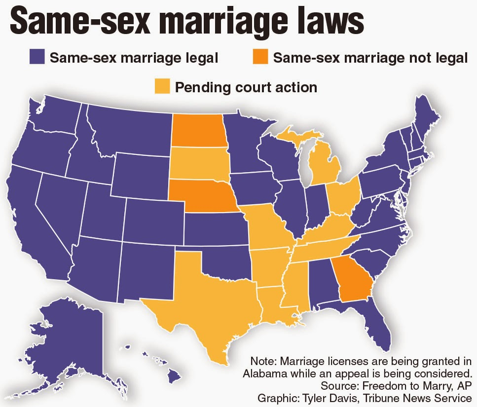 on this the day that the supreme court of the united states heard oral arguments about the right of same sex marriage i thought two new thoughts