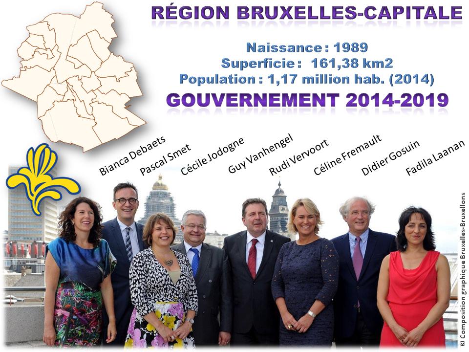 """Région Bruxelles-Capitale - Gouvernement 2014-2019 - Un Ministre-Président - 4 Ministres (2 issus du groupe francophone + 2 issus du groupe néerlandophone) - 3 Secrétaires d'Etat - Parité """"hommes-femmes"""" (4+4) - Bruxelles-Bruxellons"""