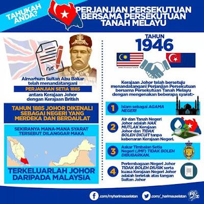 Perjanjian Setia 1885
