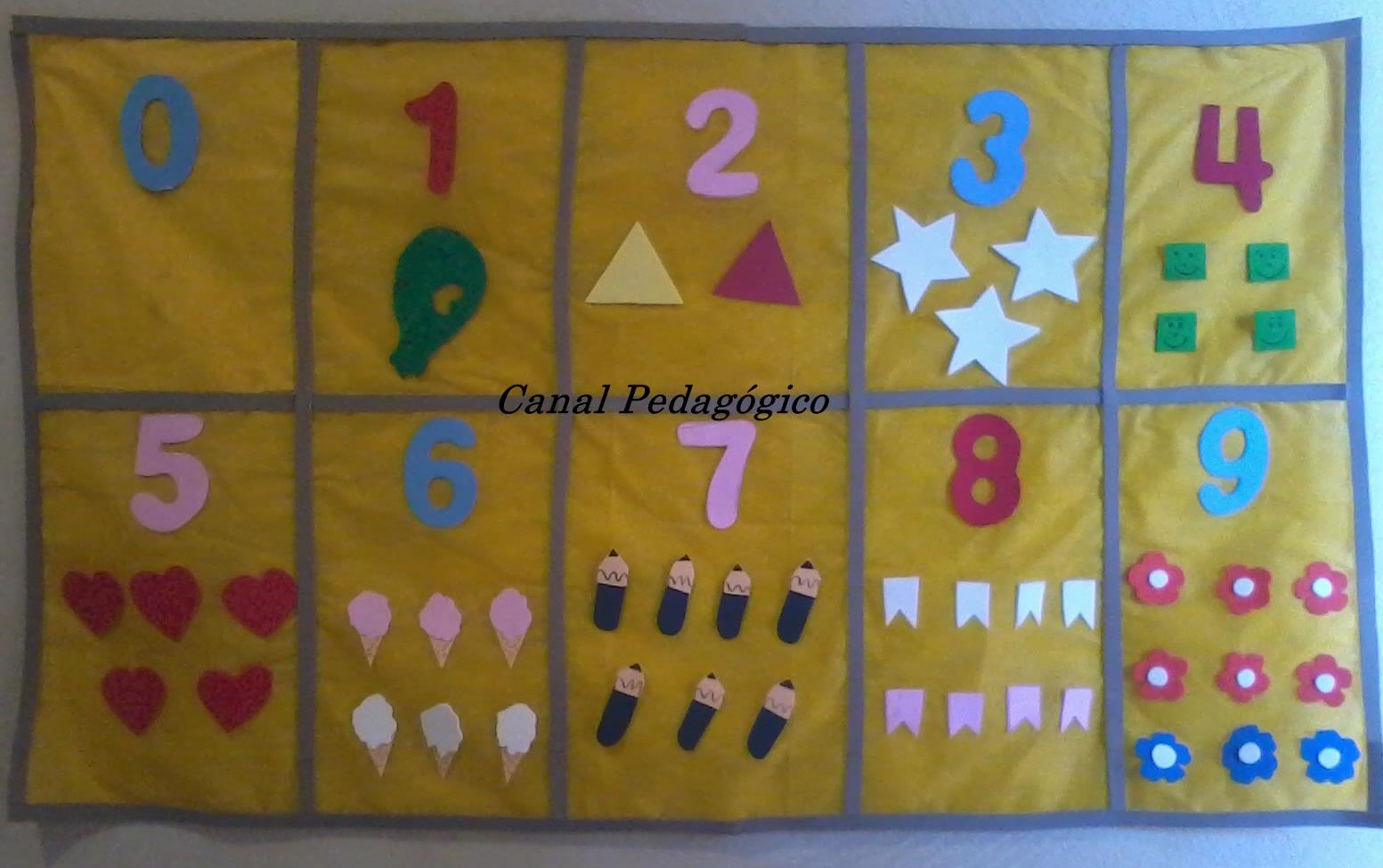 Sala De Educao Infantil Decorada Sala De Educao Infantil Decorada  -> Decoracao Sala De Aula Ensino Fundamental