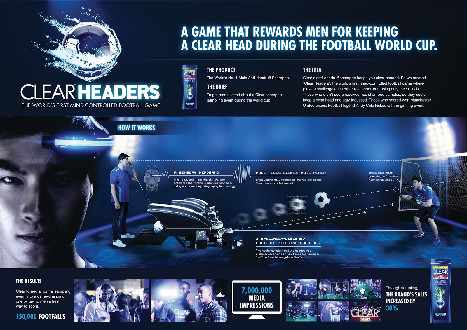 Clear Headers The Worlds First Mind Controlled Football Game Men Shampoo During World Cup We Needed To Engage And Get Them Think Of Only Problem