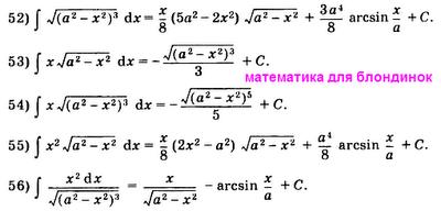 Таблица интегралов. Неопределенный интеграл с корнем. Математика для блондинок.