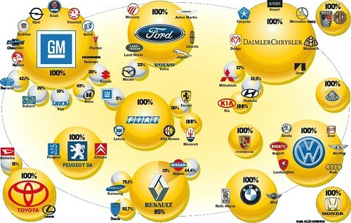 All Car Brands Owned By Volkswagen >> Best Car Logos: car companies