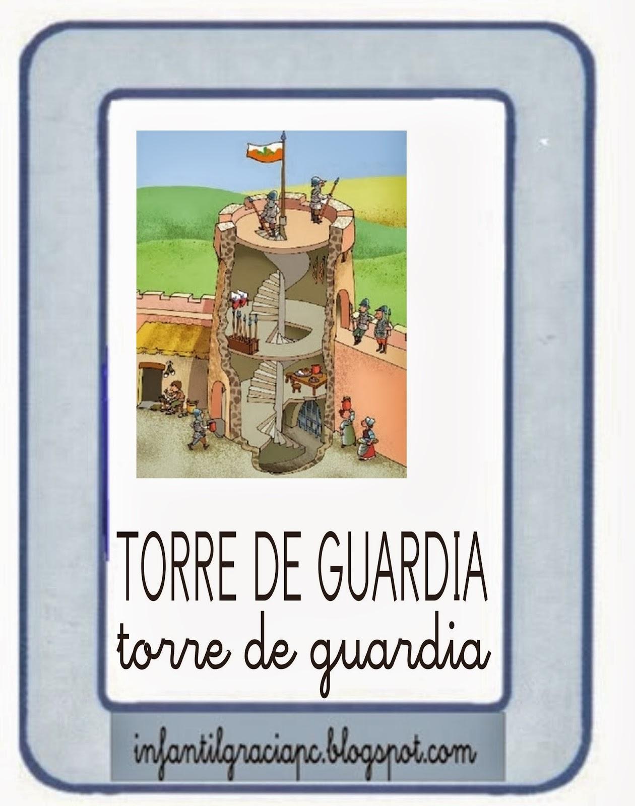 Infantil de gracia los castillos por dentro - Castillos para ninos de infantil ...