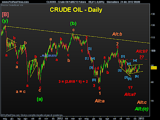 Crude oil options trading jobs