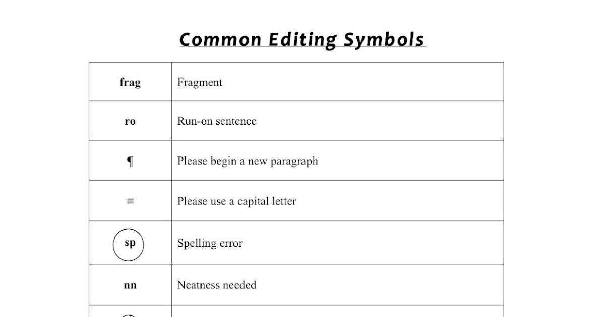the writing center blog  common editing symbols