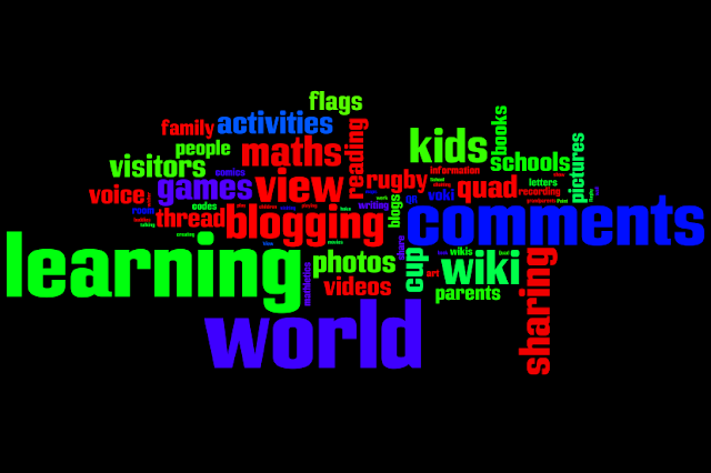 wordle of words describing this class blog