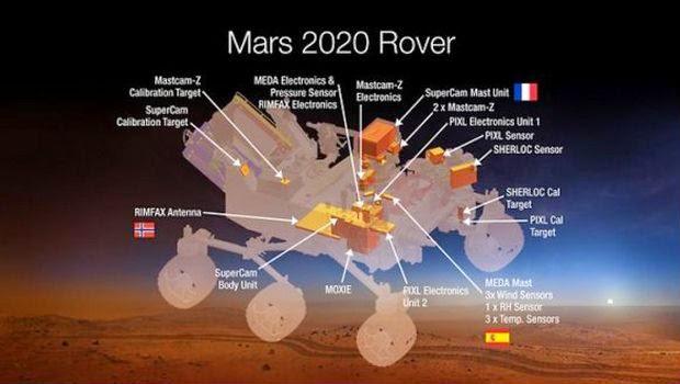 Jejak Kehidupan di Mars Akan Terungkap di Tahun 2020