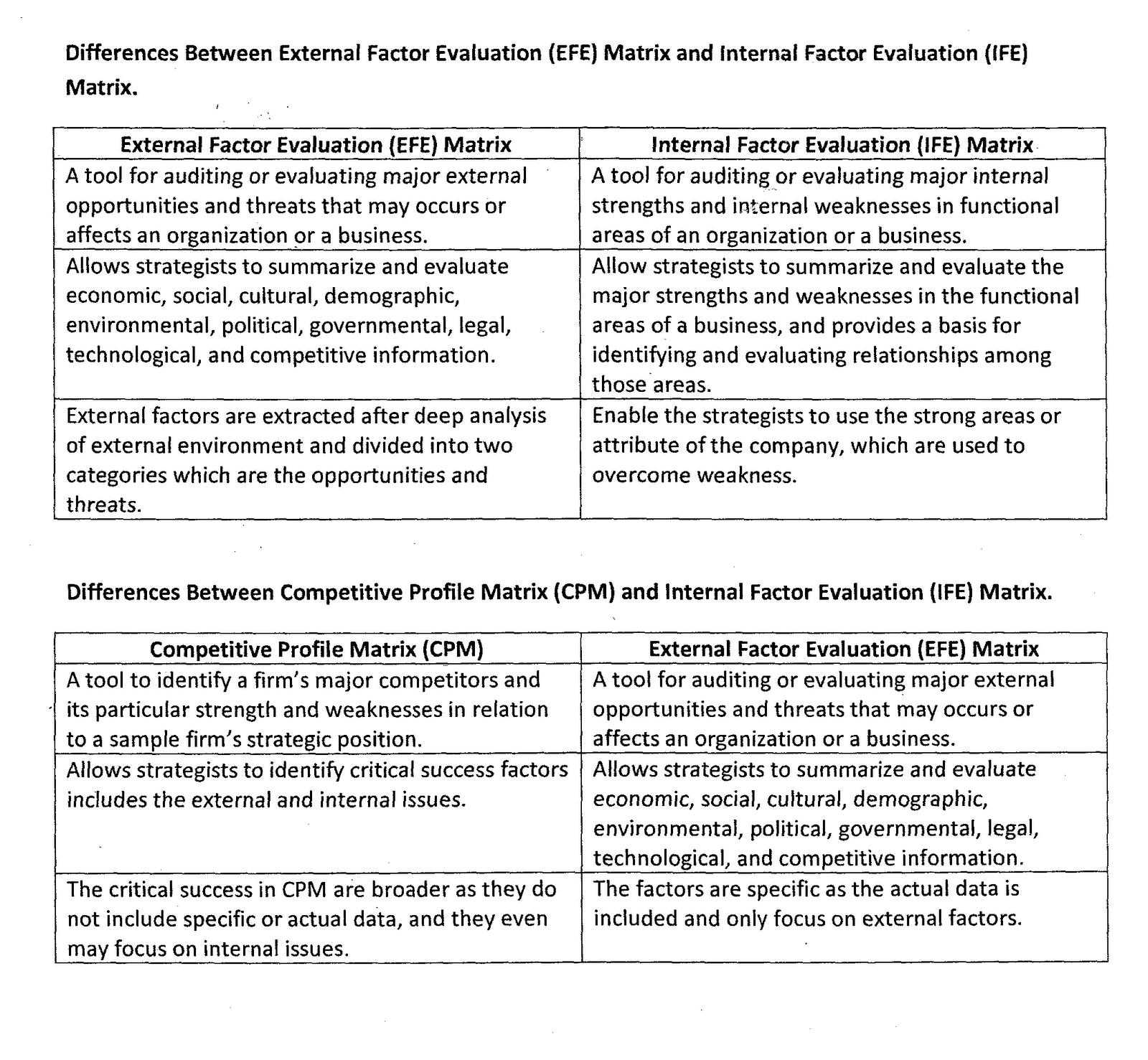 external factors evaluation matrix of coca cola Answer to develop both an external factor evaluation (efe) matrix coca cola company has been used for analyzing the internal factor and external factor evaluation.