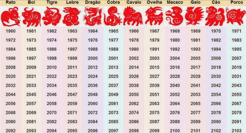 2014 o ano do cavalo as comemora es s o de despedida for En 8 dias cumplo anos