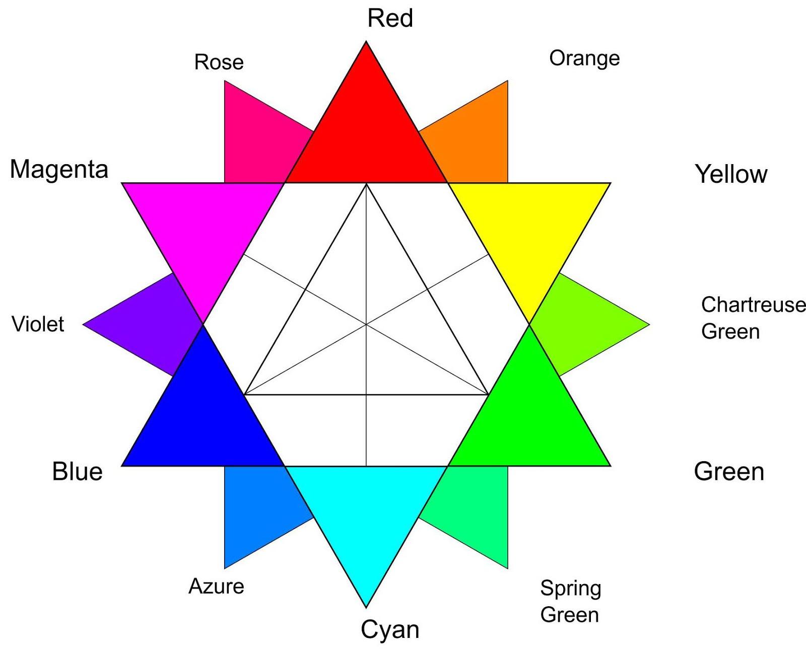 Colores secundarios car interior design - Rueda de colores ...