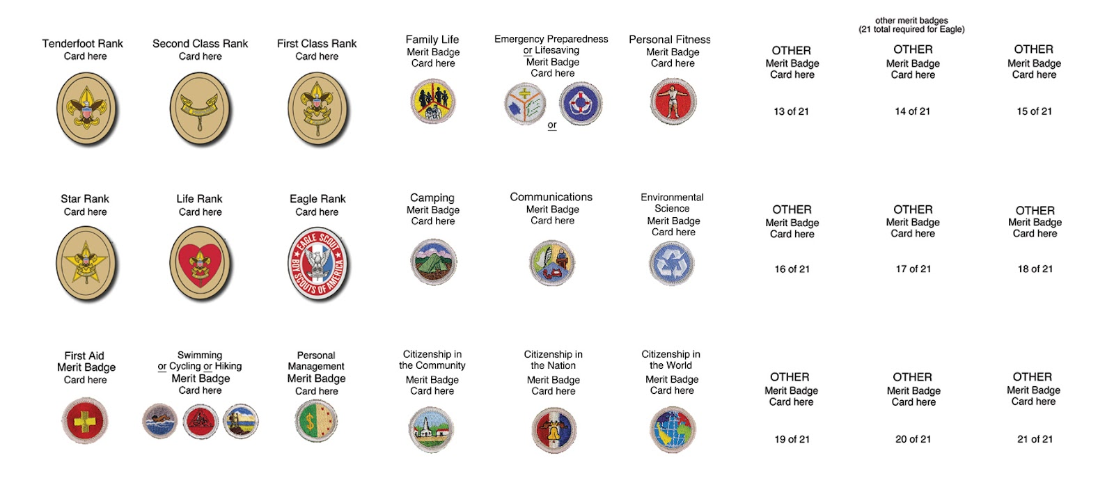 On My Honor – Bsa Merit Badges Worksheets