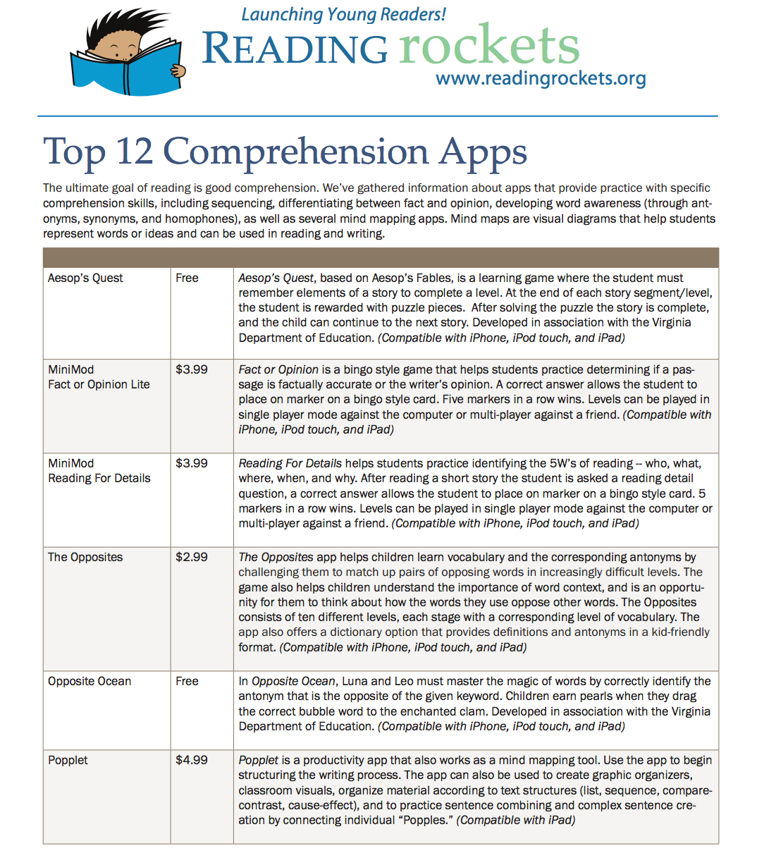 Worksheet What Is Reading Comprehension excellent web tools and ipad apps to enhance students reading for comprehension
