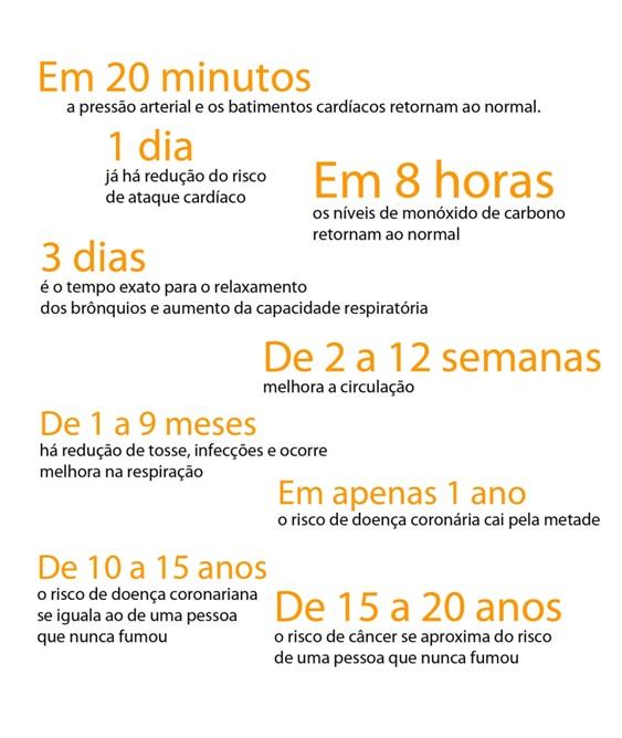 50 razões de deixar de fumar