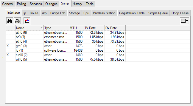 Monitoring network devices with the dude network monitoring tools