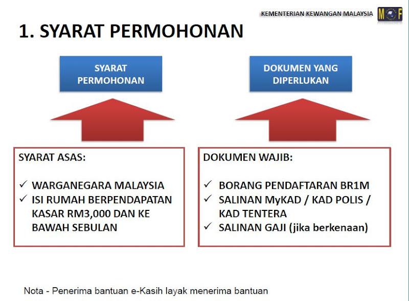 Mekanisma Bantuan Rakyat 1Malaysia Syarat Permohonan Kelayakan