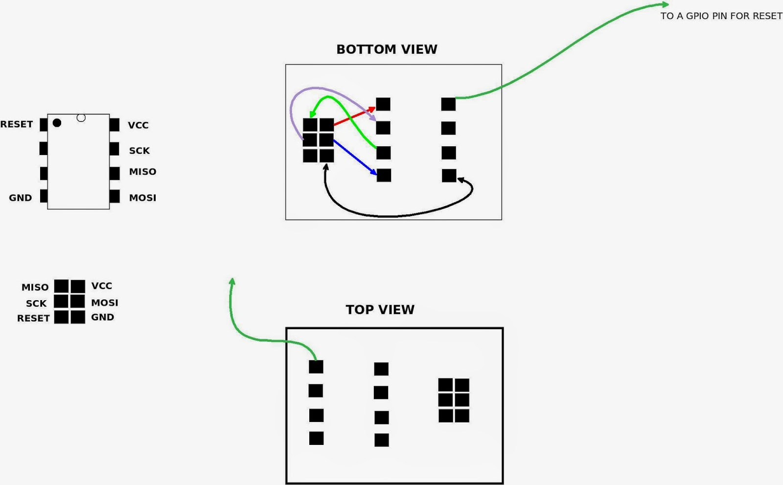 how to flash attiny85 using arduino