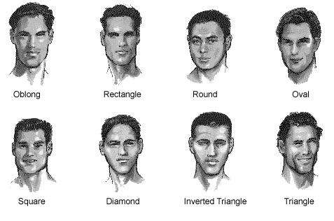 Choose the right facial hair style