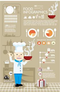 グルメ食品のインフォグラフィックス テーマ Elements of food infographics イラスト素材
