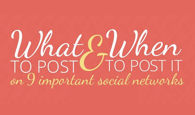 Image: What to Post and When to Post It on 9 Important Social Networks