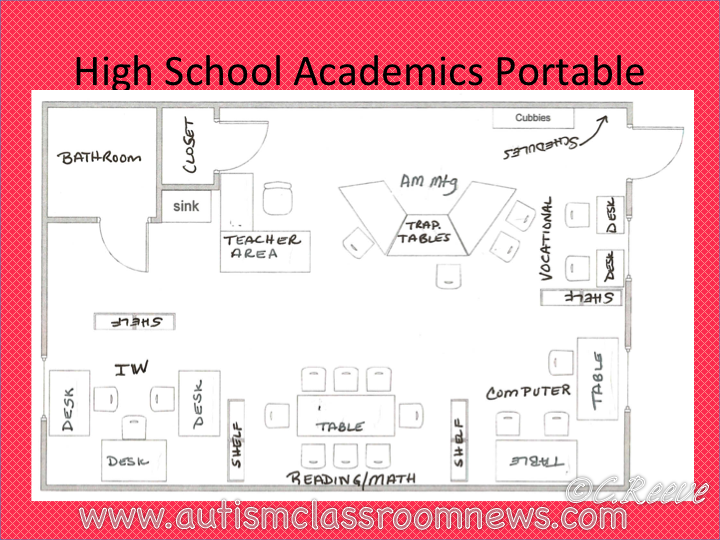 Classroom Layouts For Special Education : A special sparkle setting up secondary life skills class