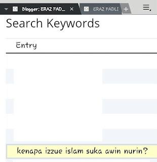 Kenapa Izzue Islam Suka Awin Nurin