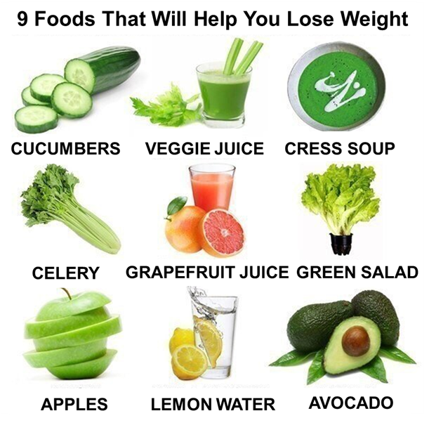 Weight Lose Foods